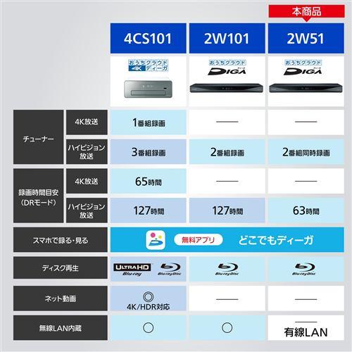 パナソニック DMR-2W51 ブルーレイディスクレコーダー DIGA 500GB W500
