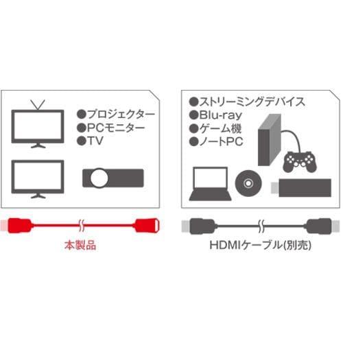 ミヨシ HET-03/BK HDMI延長ケーブル 0.3m ブラック