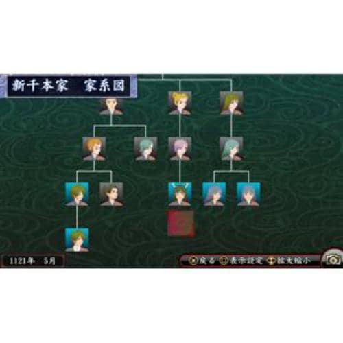 ソニー 俺の屍を越えてゆけ2 通常版 【PS Vita】 VCJS-15011