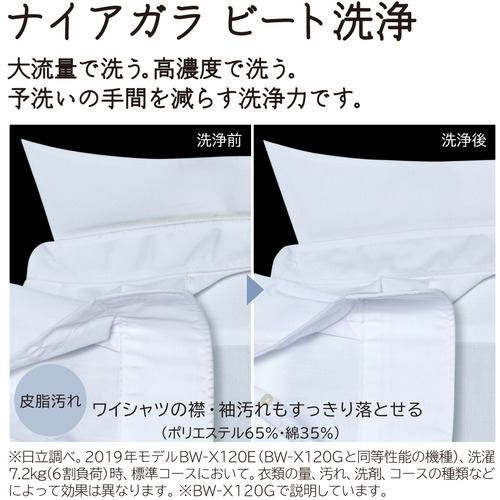 日立 BW-X120G W 全自動洗濯機 (洗濯12kg) ホワイト