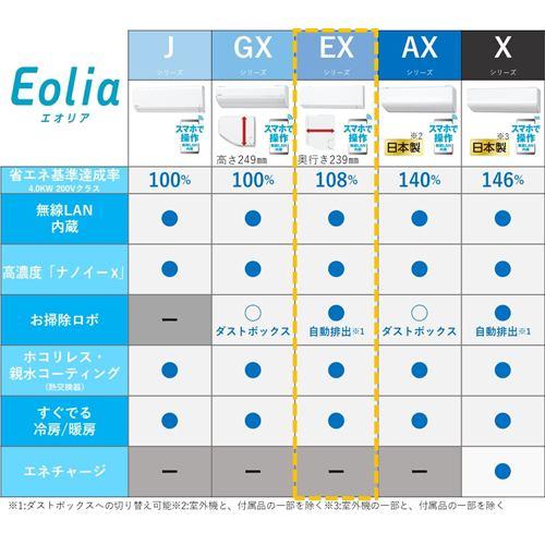パナソニック CS-EX281D-W エアコン エオリア EXシリーズ (10畳用) クリスタルホワイト フィルター自動掃除機能付き