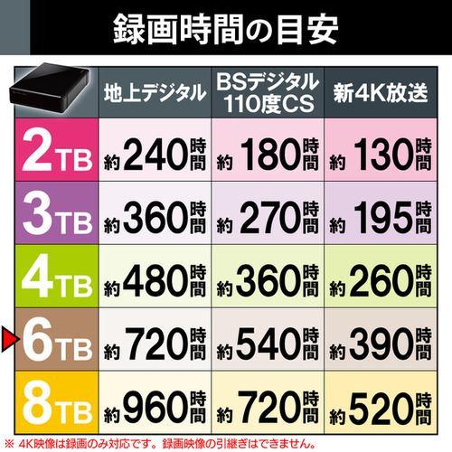エレコム ELD-QEN2060UBK SeeQVault対応3.5インチ外付けハードディスク 6TB