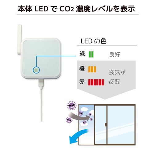 ラトックシステム RS-WFCO2 Wi-Fi CO2センサー
