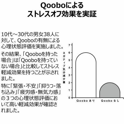 ユカイ工学 Qoobo Silky Black YE-QB001K / ロボット / しっぽがついたクッション型セラピーロボット